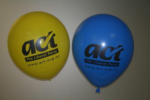 Actballoons