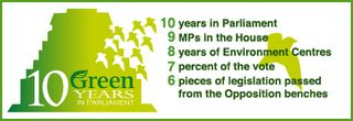 2 Green Party - 10 years Bryce Edwards