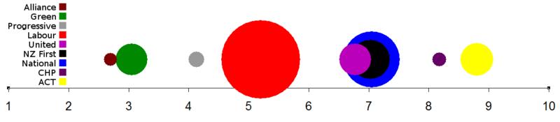 2002-RL-spectrum-small
