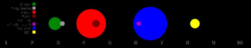 2008-RL-spectrum-small