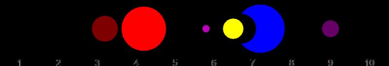 1996-pm-spectrum