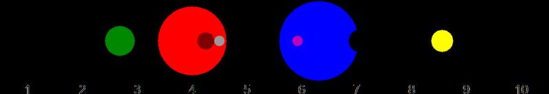 2008-pm-spectrum