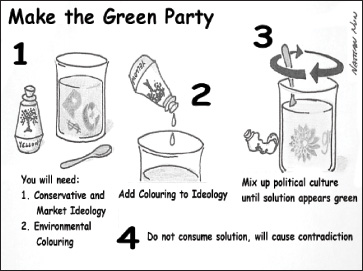 Green Party ideology - Bryce Edwards