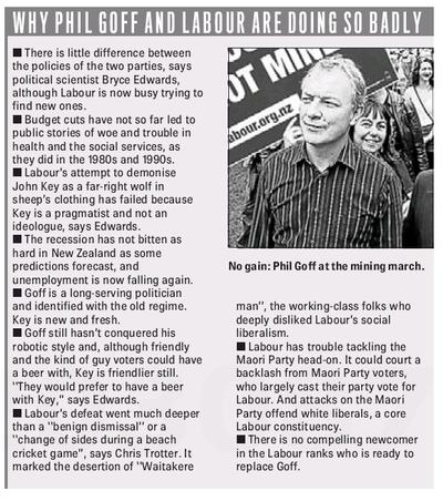 Sunday Star Times - Bryce Edwards