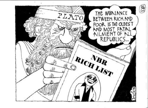 Rich List NBR 2010