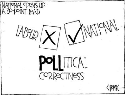 Labour party polls NZ Politics Daily - Bryce Edwards Otago University liberation blog - www.liberation.org.nz