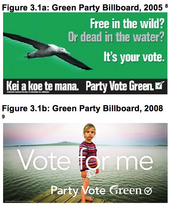 Figure 3.1 Greens Niki Lomax NZ Politics Daily - Bryce Edwards Otago University liberation blog - www.liberation.org.nz