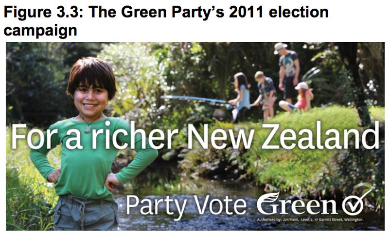 Table 3.3 Greens Niki Lomax NZ Politics Daily - Bryce Edwards Otago University liberation blog - www.liberation.org.nz