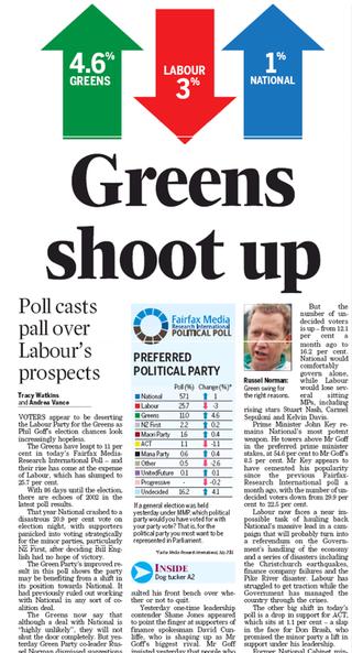 Greens opinion polls NZ Politics Daily Bryce Edwards University of Otago liberation blog www.liberation.org.nz