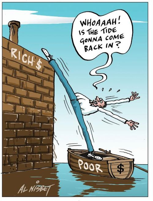 Inequality class left-right NZ Politics Daily - Bryce Edwards Otago University liberation blog - www.liberation.org.nz