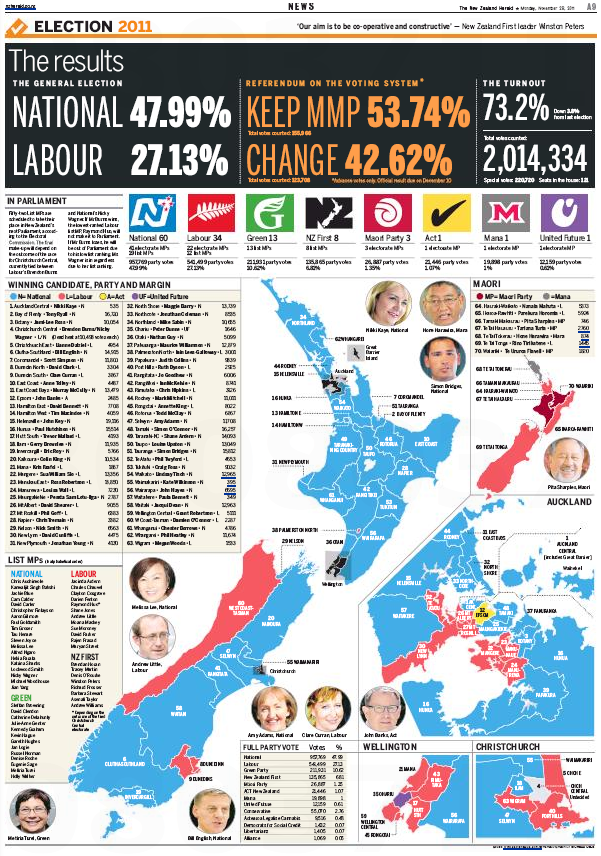 25 newspaper map 2011 election campaign NZ Politics Daily - Bryce Edwards Otago University liberation blog - www.liberation.org.nz