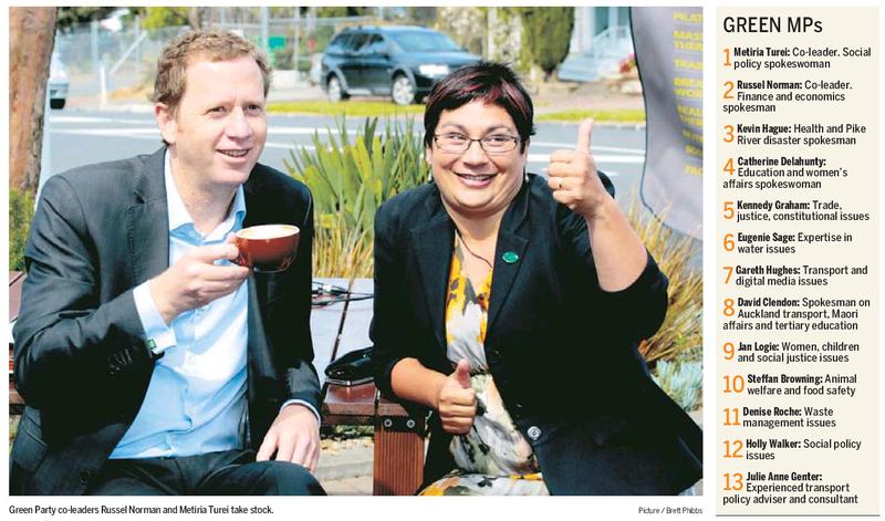 2 green mps NZ Politics Daily - Bryce Edwards Otago University liberation blog - www.liberation.org.nz