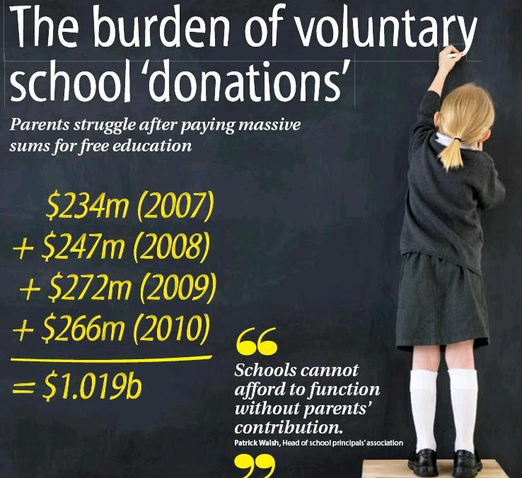 7 education school donations fees NZ Politics Daily - Bryce Edwards Otago University liberation blog - www.liberation.org.nz