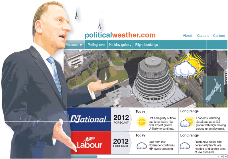 Political weather NZ Politics Daily - Bryce Edwards Otago University liberation blog - www.liberation.org.nz
