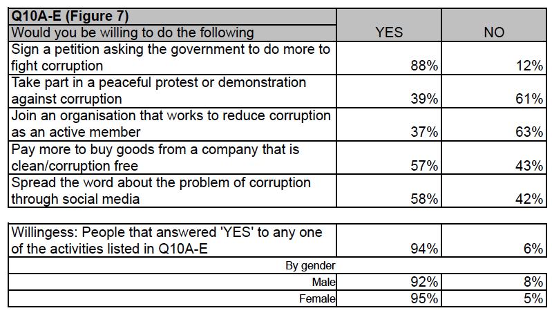 I corruption nz transparency