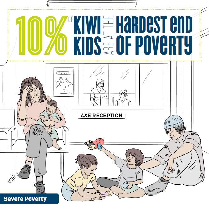 9 child poverty