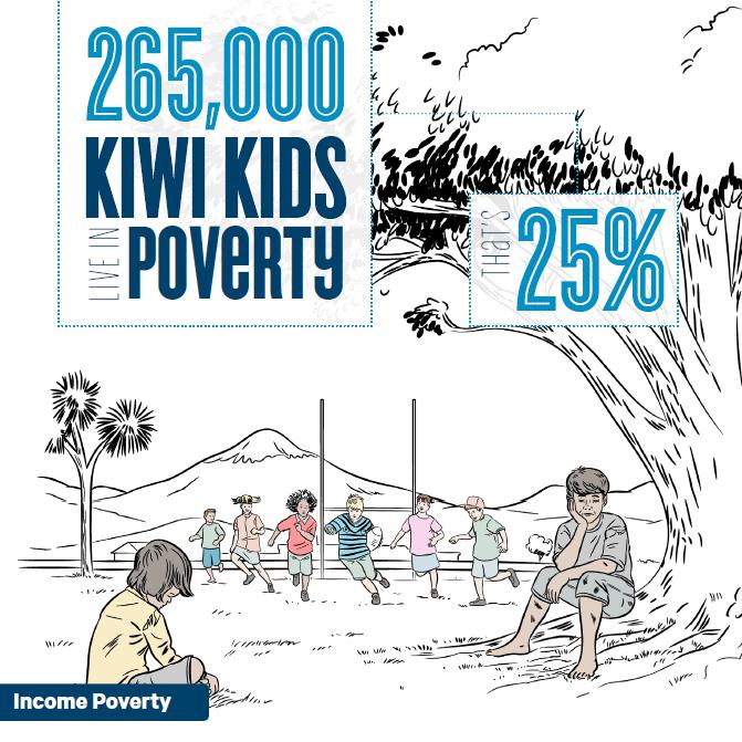 7 child poverty
