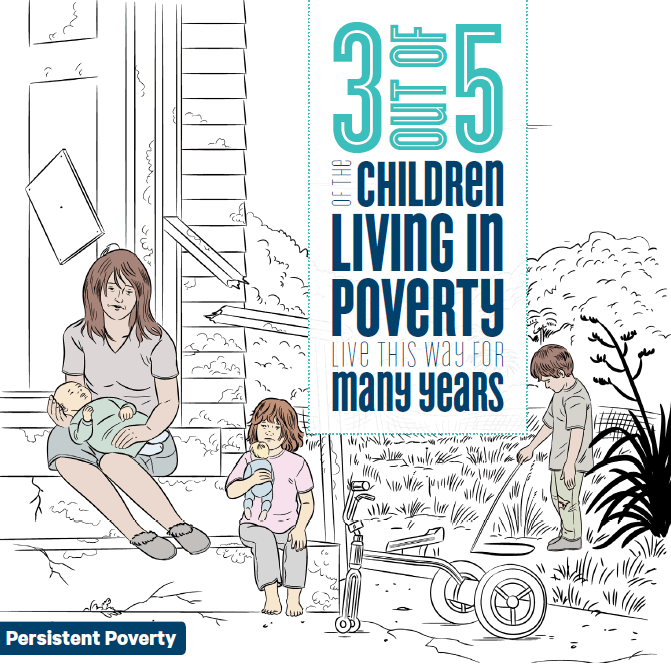 10 child poverty